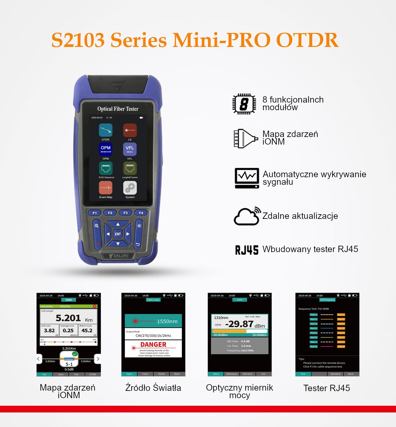 saluki-s2103-miniotdr-1